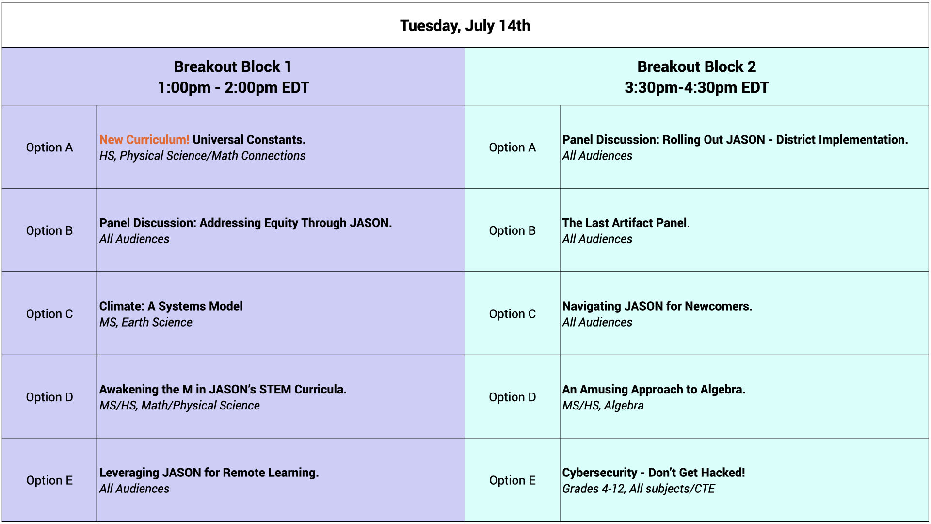 Breakout Session Schedule July 14