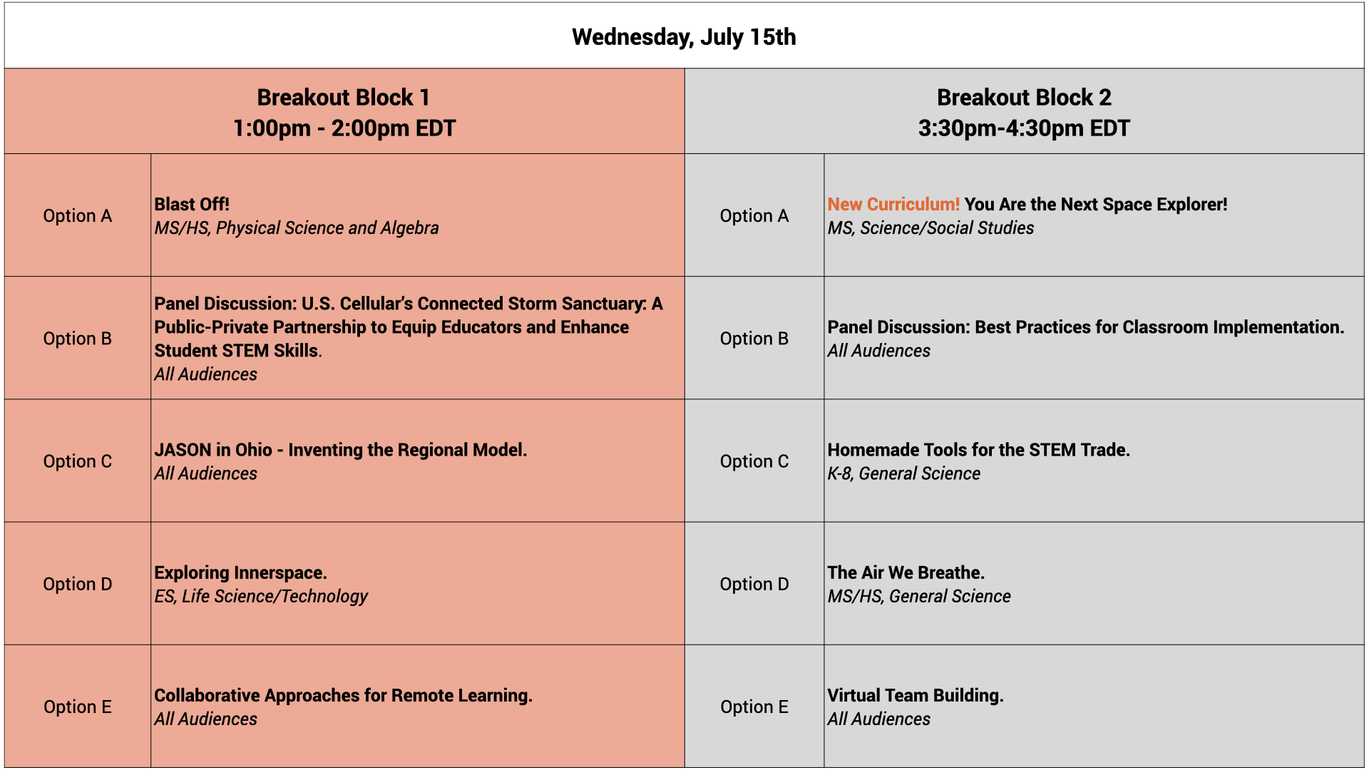 Breakout Session Schedule July 15