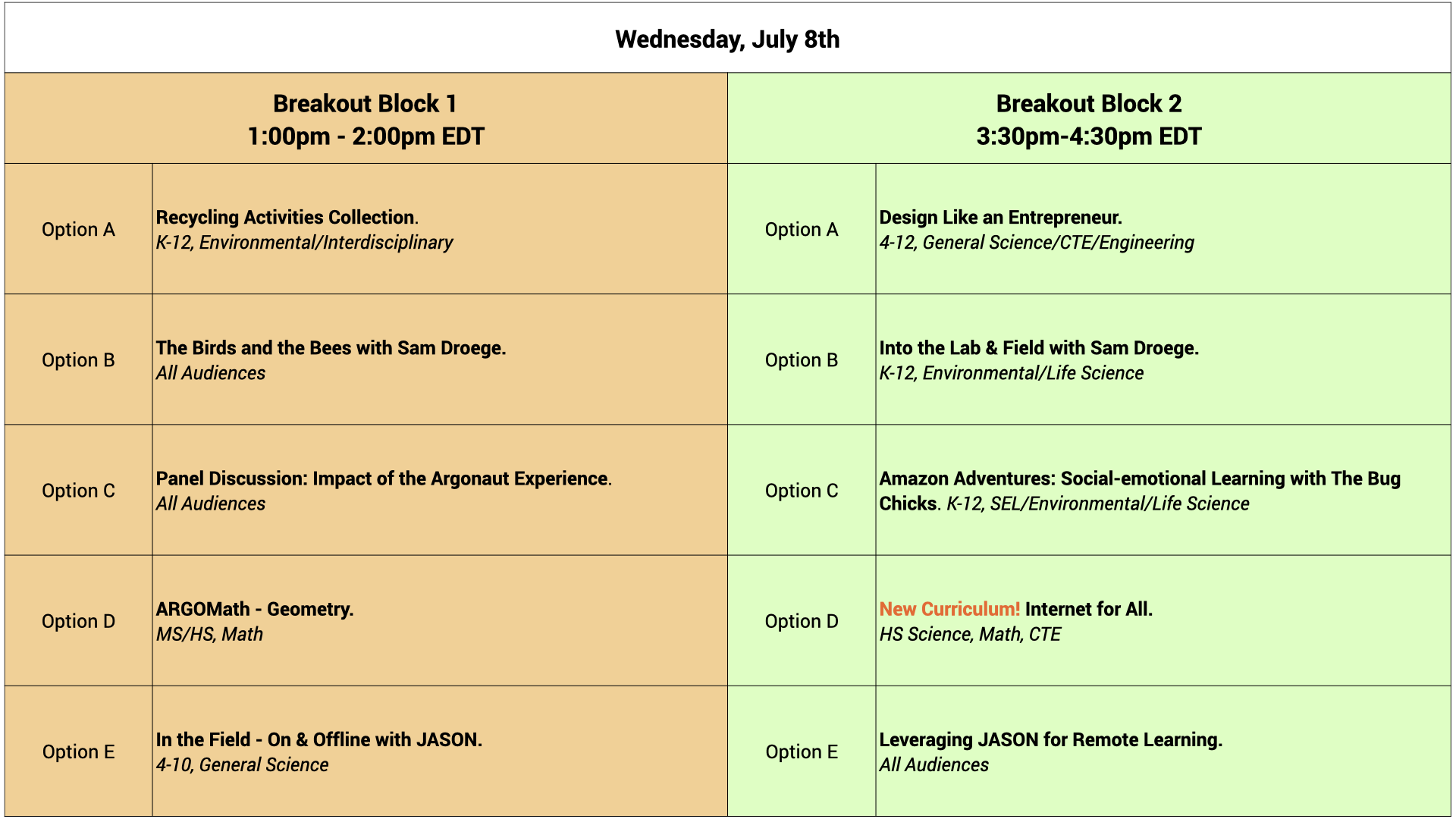 Breakout Session Schedule July 8