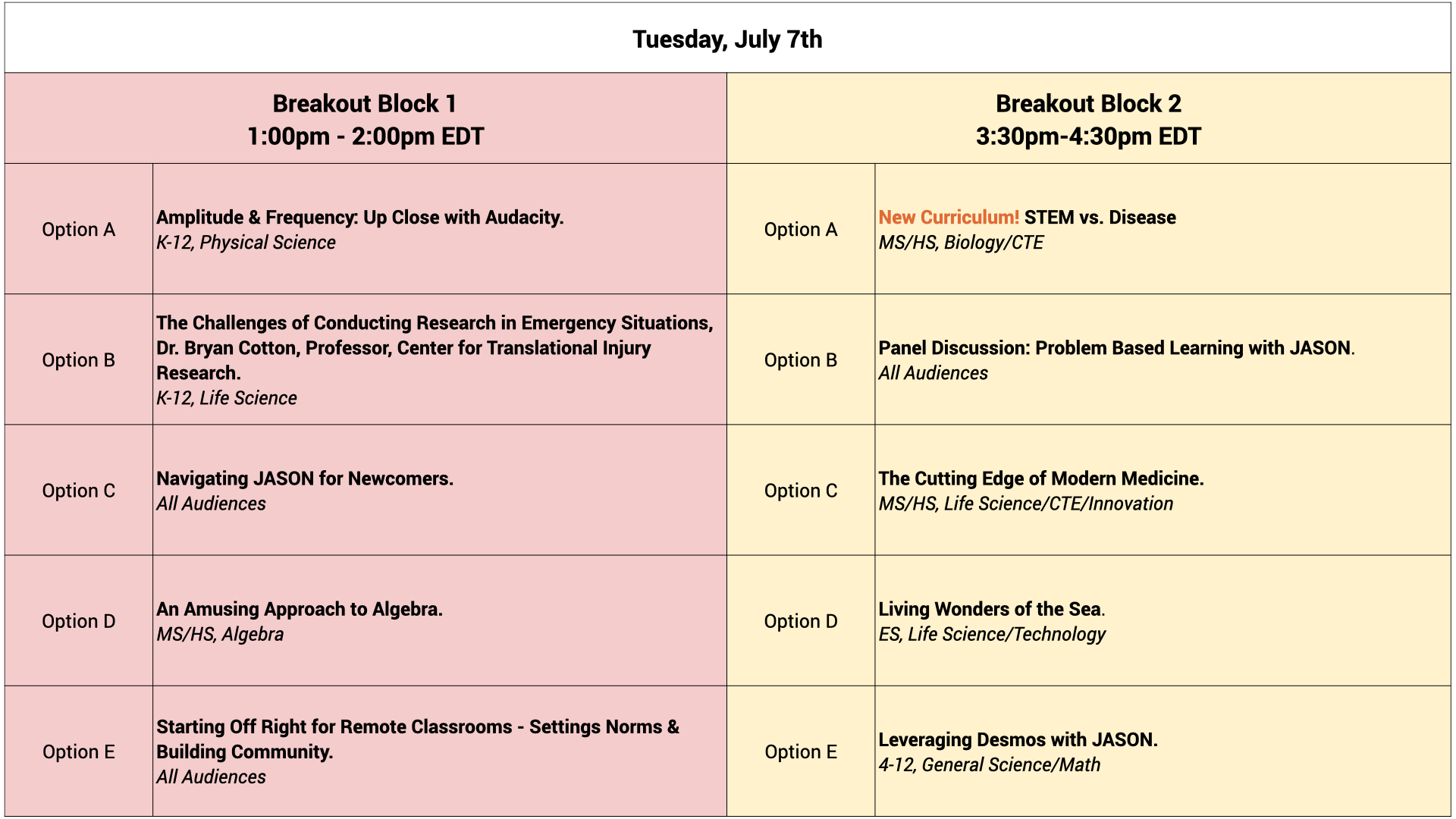 Breakout Session Schedule July 7_001
